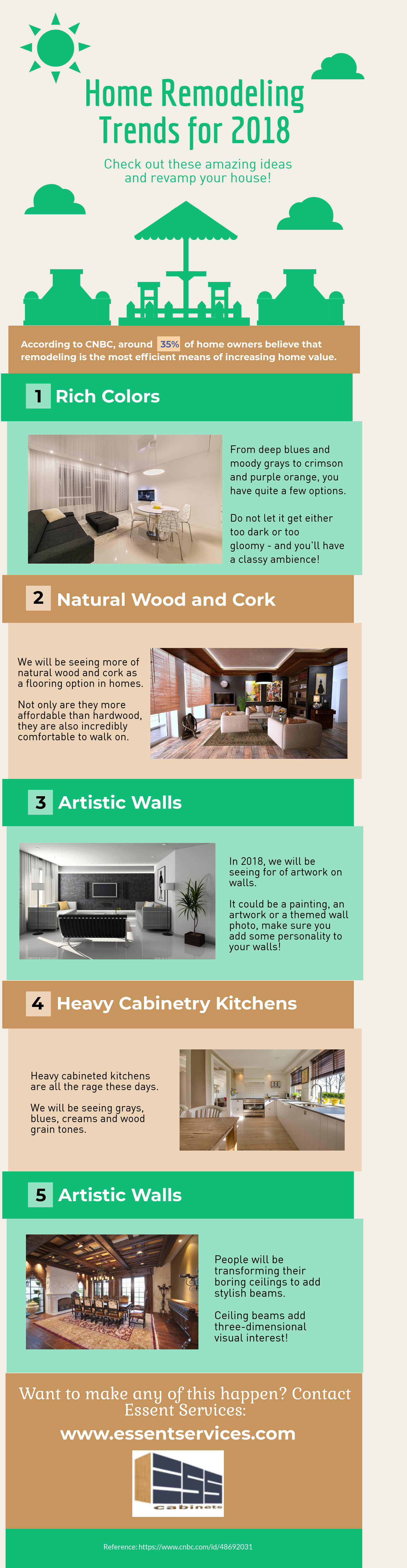 Home Remodeling Trends for 2018